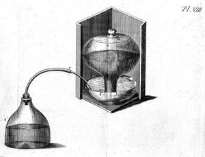 view Joseph Priestley's Chemical apparatus. 18th C