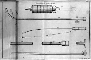 view Instruments of lithotripsy from Baron Heurteloup, Principles of lithotrity, 1831