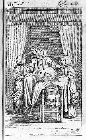 view Obstetrics: man-wife: 18th century
