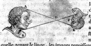 view Descartes: Optics- dicourse on methods...Inverted image
