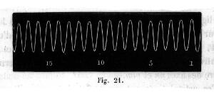 view Tracings of Vierordt's sphygmograph
