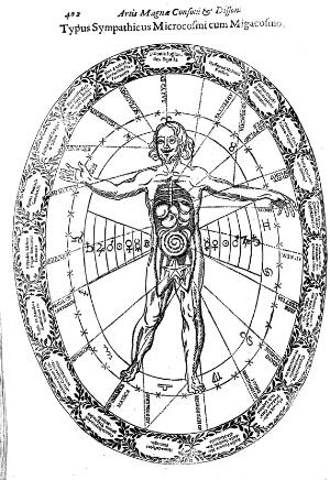 view Woodcut; microcosm and macrocosm, from Kircher.