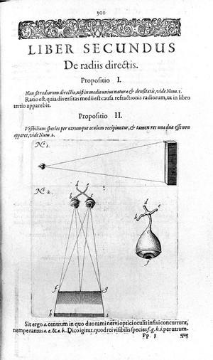 "view Optics, ""De naturae...historia"" Fludd, 1618"