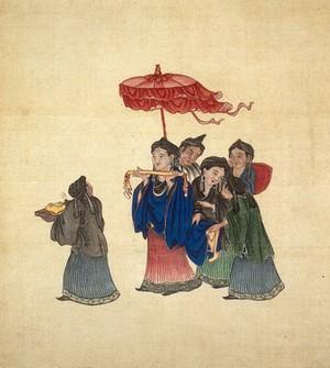 view Chinese Miao-tzu album.