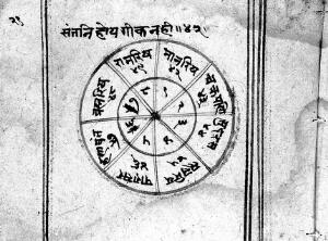 view Hindi Manuscript 266, folio 21b