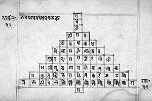 view Hindi Manuscript 780, folio 65b