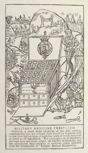 view Military Medicine Chest 1588