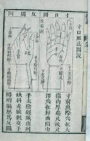 view Cunkou pulse palpation, Chinese woodcut, 1817