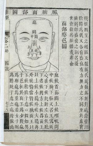 view Physiognomy diagnosis chart, Chinese woodcut, 1817