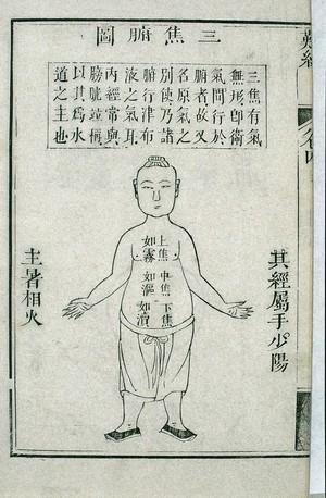 view The Triple Burner (san jiao), Chinese woodcut, 1817