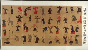 view Daoyin tu - chart for leading and guiding people in exercise for improving health and treatment of pain, containing animal postures such as bear walk. This is a reconstruction of a 'Guiding and Pulling Chart' excavated from the Mawangdui Tomb 3 (sealed in 168BC) in the former kingdom of Changsha. The original is in the Hunan Provincial Museum, Changsha, China.