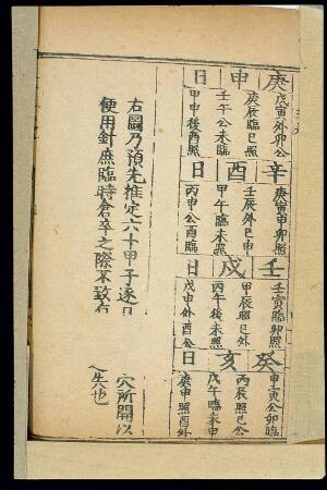 view Acupuncture table: 'Opening of the points', Chinese woodcut