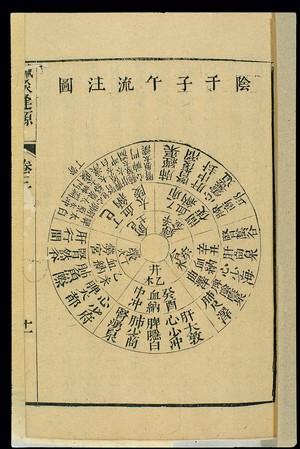 view Gan zi wu sequence in the yin channels