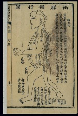 view Channel chart: chongmai (Penetrating Vessel), Chinese woodcut