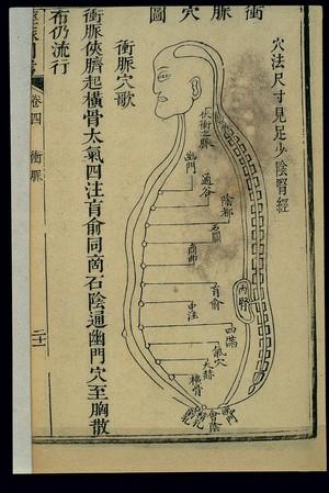 view Acu-moxa chart: chongmai (Penetrating Vessel), woodcut