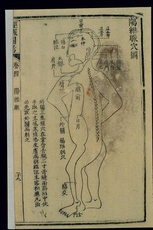 view Acu-moxa chart: Yang Tie Vessel, Chinese woodcut