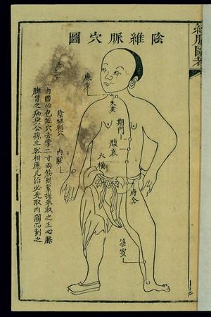 view Acu-moxa chart: Yin Tie Vessel, Chinese woodcut
