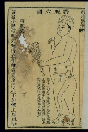 view Acu-moxa chart: daimai (Belt Vessel), Chinese woodcut