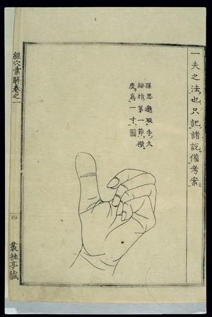 view Body measurements: palm measurement method, Japanese woodcut