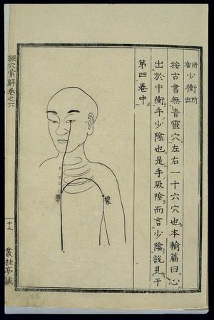 view Acu-moxa chart: Heart channel of hand shaoyin, Japanese
