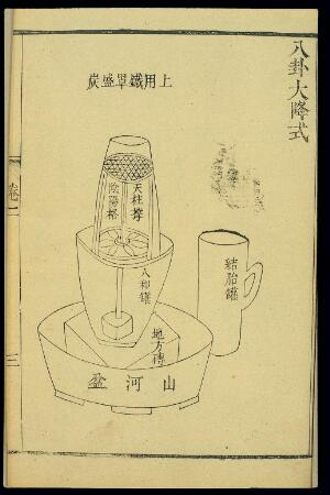 view Chinese woodcut: Alchemical refining furnace