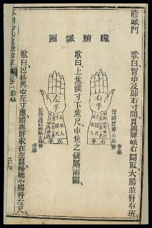 view Chinese woodcut: Correspondences between pulses and organs