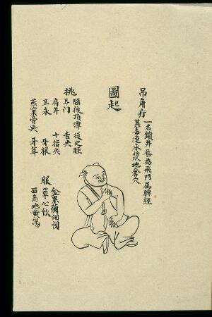 view C19 Chinese ink drawing: Boils - 'hanging corner' boil