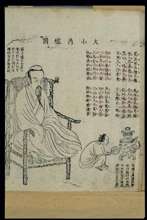 view Chinese woodcut: Daoist internal alchemy (3)