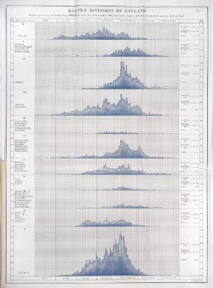 view Cholera deaths in England & Wales from May-November, 1849
