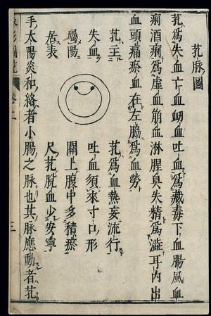 view Chinese/Japanese Pulse Image chart: Hollow Pulse (koumai)