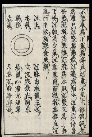 view Chinese/Japanese Pulse Image chart: Sunken Pulse (chenmai)