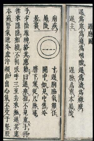 view Chinese/Japanese Pulse Image chart: Slow Pulse (chimai)