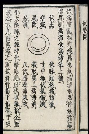 view Chinese/Japanese Pulse Image chart: Hidden Pulse (fumai)