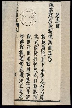 view Chinese/Japanese Pulse Image chart: Throbbing Pulse (dongmai)