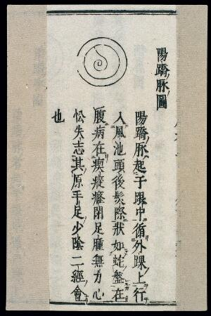 view Chinese/Japanese Pulse Image chart: Yang Heel Vessel
