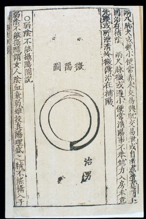 view Yangsheng graphic: Ming Chinese woodcut