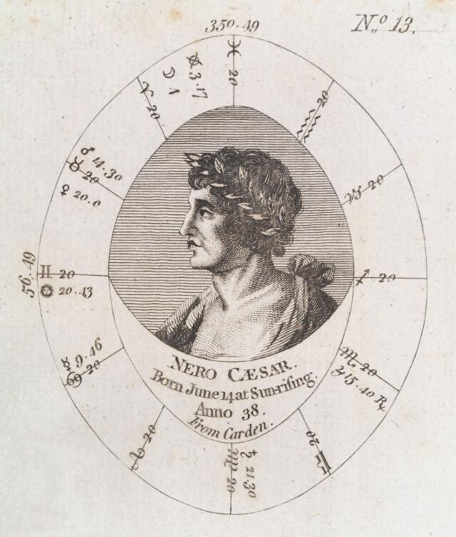 Astrological birth chart for Emperor Nero