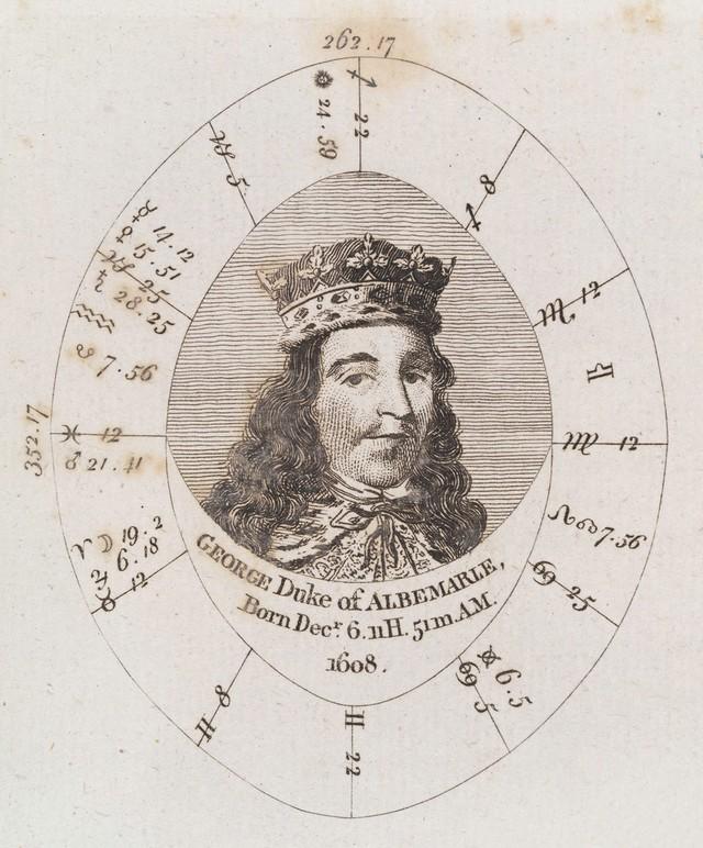 Astrological birth chart for 1st Duke of Albemarie