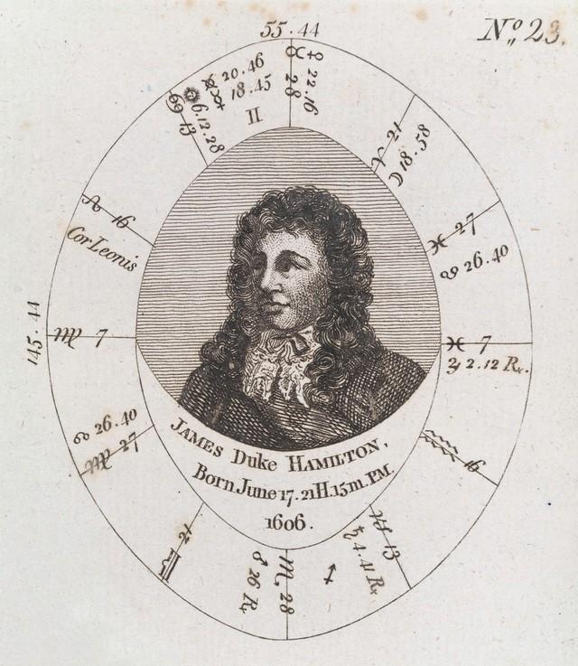 Astrological birth chart for, Duke of Hamilton