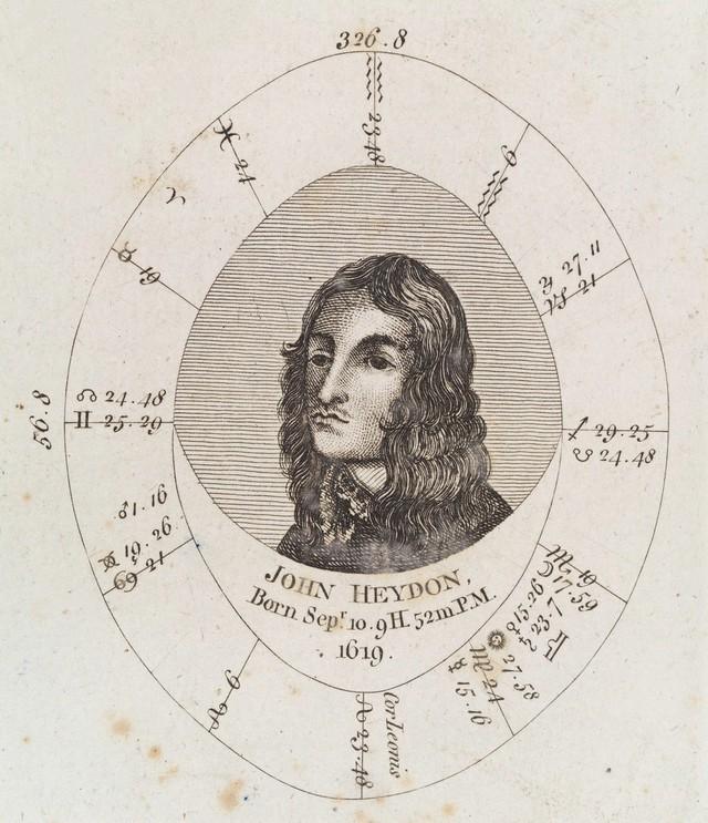 Astrological birth chart for John Heydon