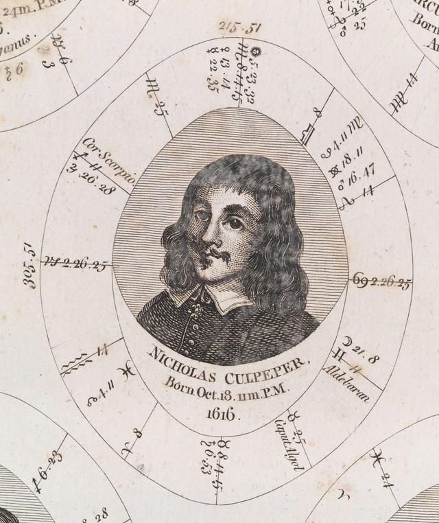 Astrological birth chart for Nicholas Culpeper
