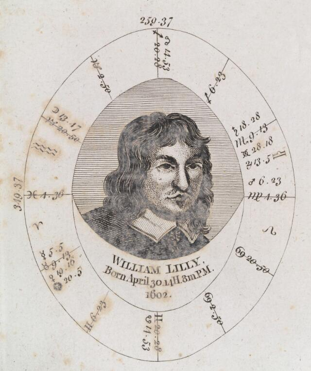 Astrological birth chart for William Lilly