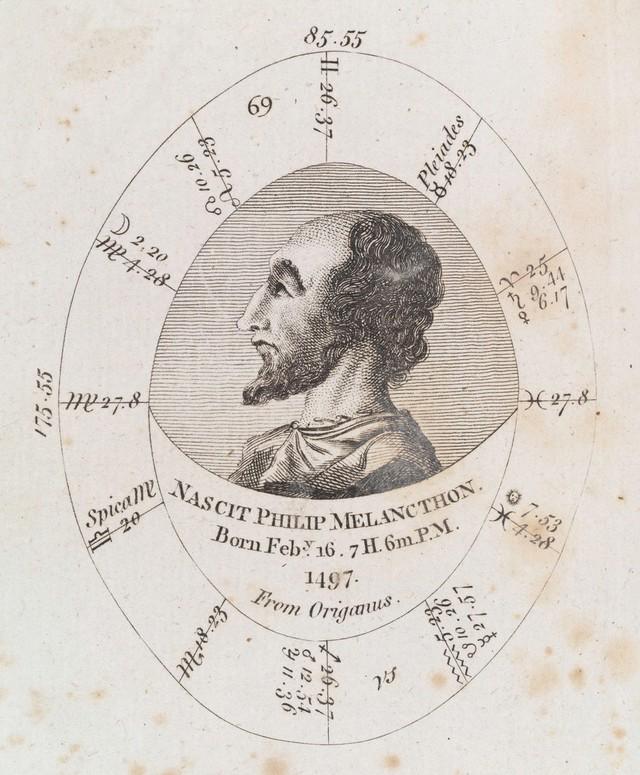 Astrological birth chart for Philip Melancthon