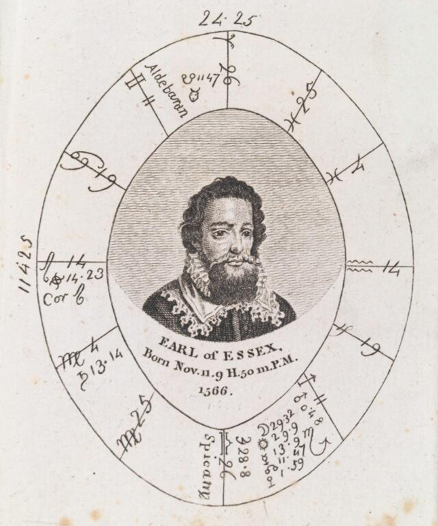 Astrological birth chart for Earl of Essex