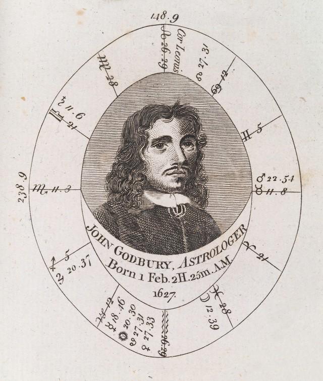 Astrological birth chart for John Godbury, Astrologer