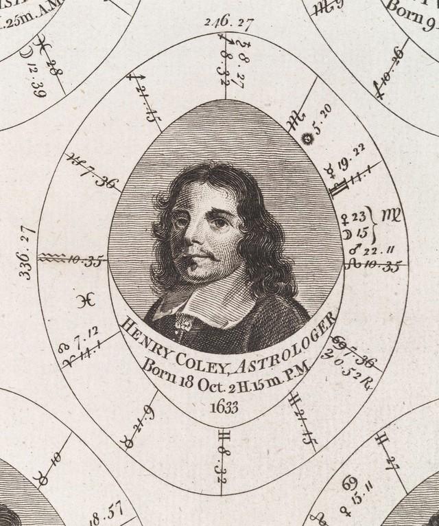 Astrological birth chart for Henry Coley, Astrologer