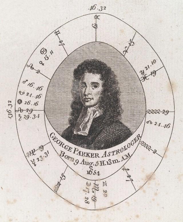 Astrological birth chart for George Parker, Astrologer
