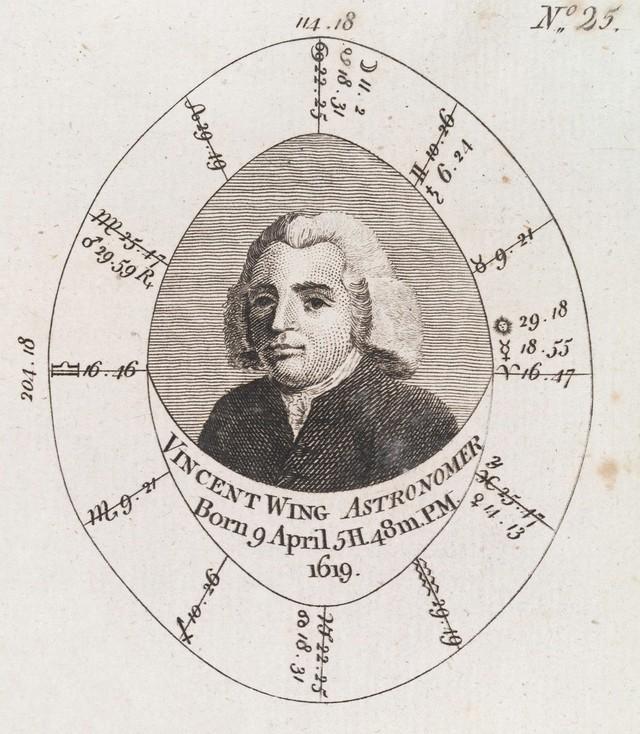 Astrological birth chart for Vincent Wing, Astrologer