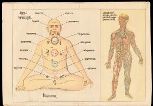 view Two drawings: the easiest method how to practice pranayam by