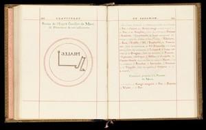 view Vol. II. Les Clavicules de R. Salomon